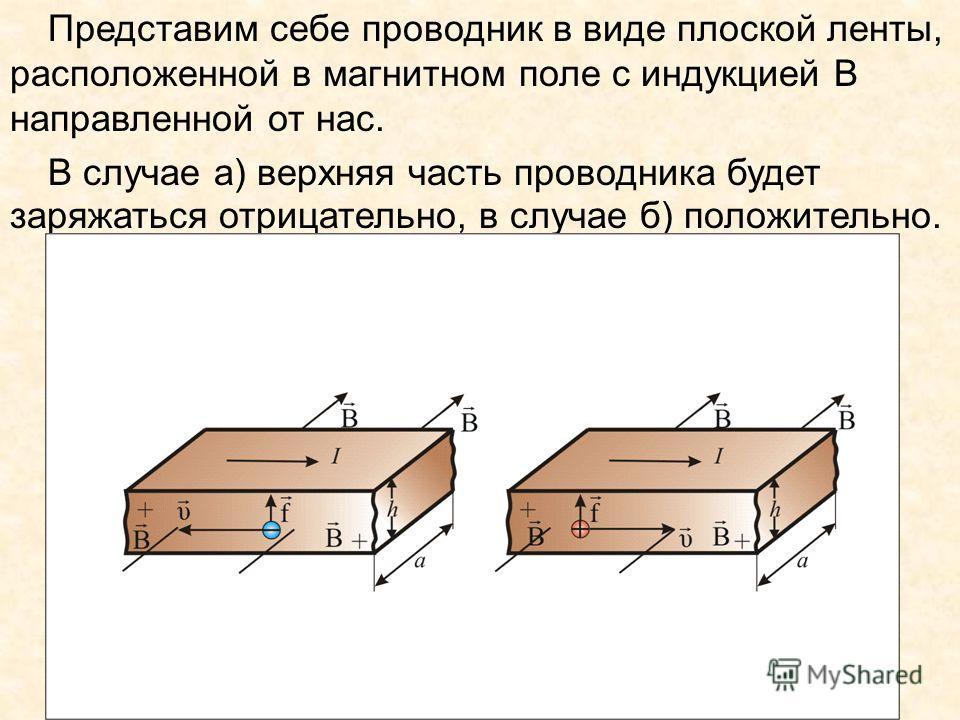 Представим себе проводник в виде плоской ленты, расположенной в магнитном поле с индукцией B направленной от нас. В случае а) верхняя часть проводника будет заряжаться отрицательно, в случае б) положительно.