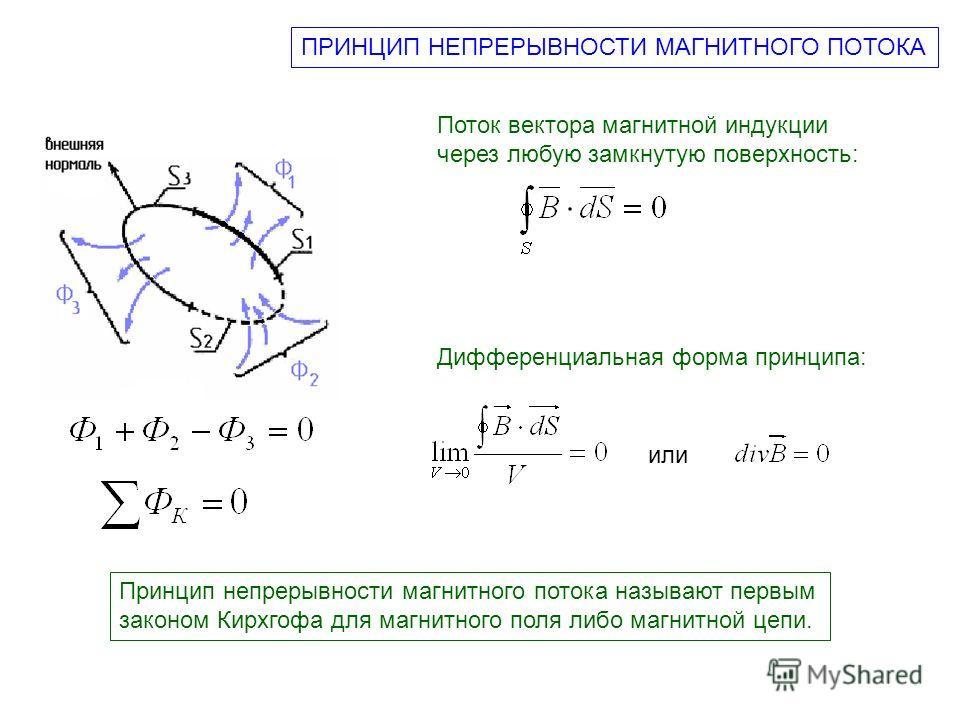 ПРИНЦИП НЕПРЕРЫВНОСТИ МАГНИТНОГО ПОТОКА Поток вектора магнитной индукции через любую замкнутую поверхность: Принцип непрерывности магнитного потока называют первым законом Кирхгофа для магнитного поля либо магнитной цепи. Дифференциальная форма принц