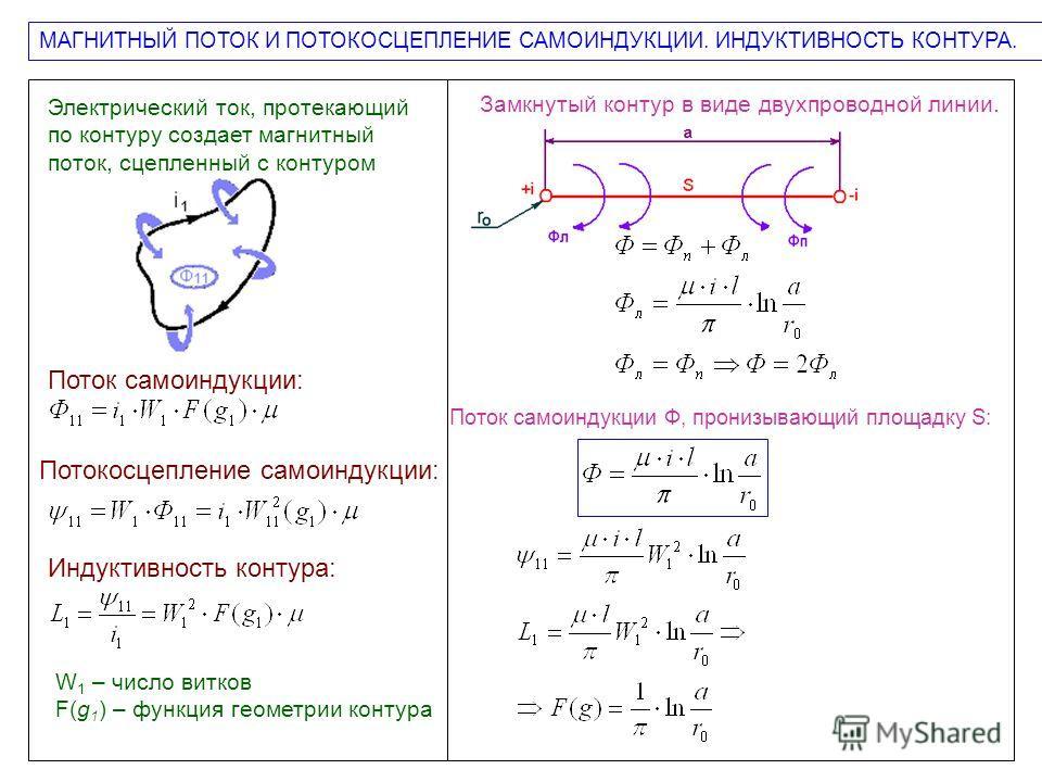Электрический ток, протекающий по контуру создает магнитный поток, сцепленный с контуром Поток самоиндукции: МАГНИТНЫЙ ПОТОК И ПОТОКОСЦЕПЛЕНИЕ САМОИНДУКЦИИ. ИНДУКТИВНОСТЬ КОНТУРА. Потокосцепление самоиндукции: Индуктивность контура: W 1 – число витко