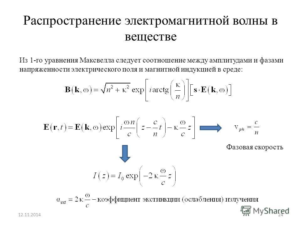 Распространение электромагнитной волны в веществе 12.11.201424 Из 1-го уравнения Максвелла следует соотношение между амплитудами и фазами напряженности электрического поля и магнитной индукцией в среде: Фазовая скорость