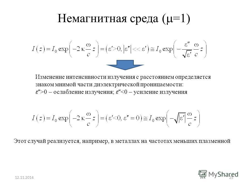 Немагнитная среда ( =1) 12.11.201425 Изменение интенсивности излучения с расстоянием определяется знаком мнимой части диэлектрической проницаемости: >0 – ослабление излучения;