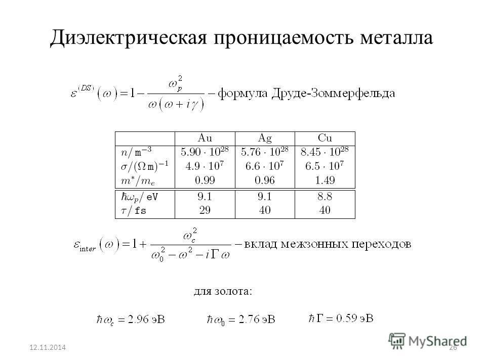 Диэлектрическая проницаемость металла 12.11.201426 для золота: