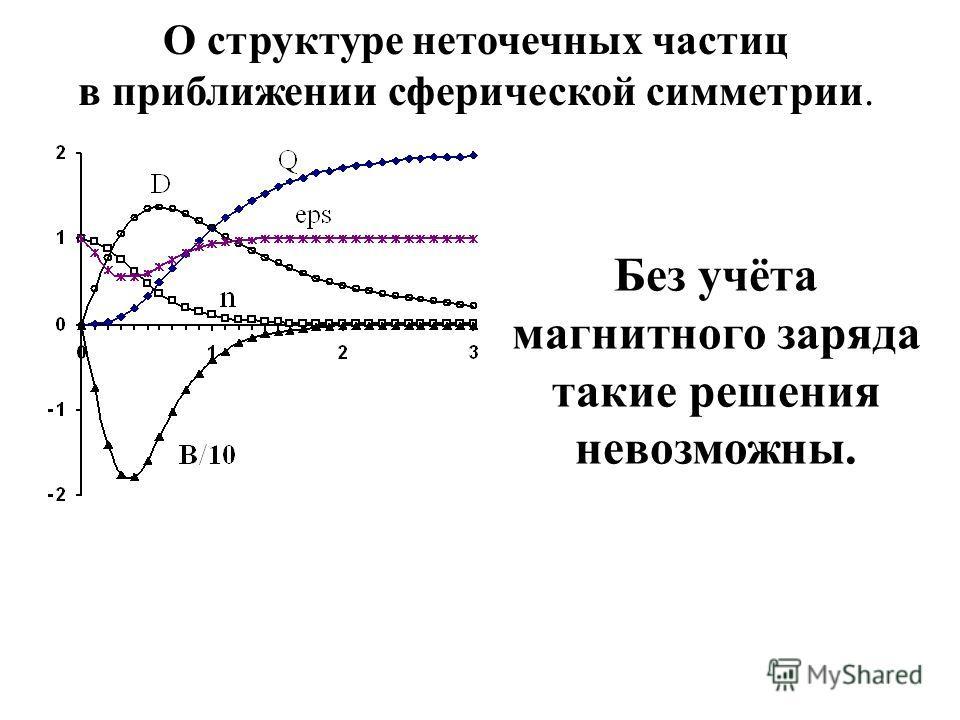 О структуре неточечных частиц в приближении сферической симметрии. Без учёта магнитного заряда такие решения невозможны.