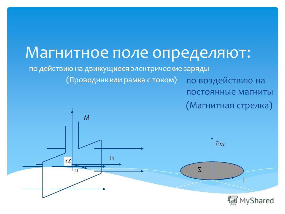 Магнитное поле определяют: по действию на движущиеся электрические заряды (Проводник или рамка с током) по воздействию на постоянные магниты (Магнитная стрелка) S I B M n