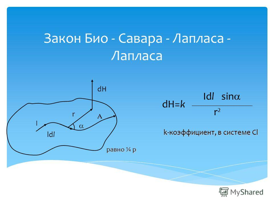 Закон Био - Савара - Лапласа - Лапласа k-коэффициент, в системе Сl равно ¼ p dH=k Idl sin r2r2 I ldl dH r