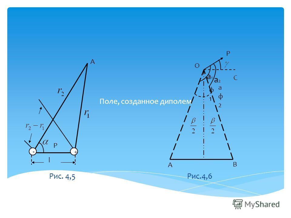 Поле, созданное диполем Рис. 4,5 Рис.4,6 +- А В С О Р ф 1 ф 1 а 1 а 1 аф 2 аф 2 a2a2 l P A