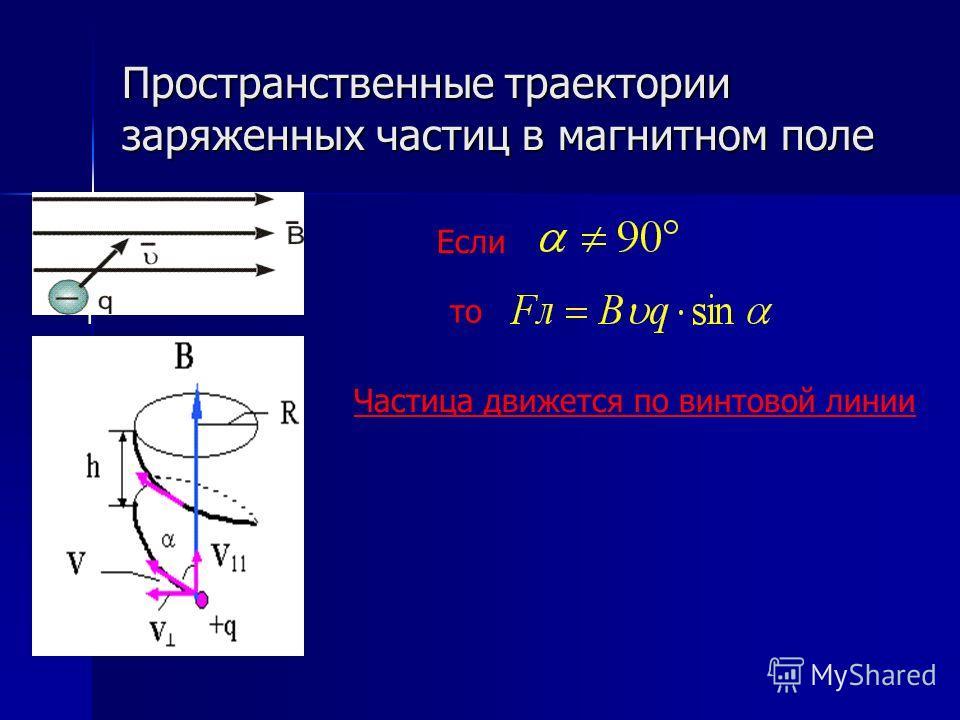 Пространственные траектории заряженных частиц в магнитном поле 1 Если то Частица движется по винтовой линии