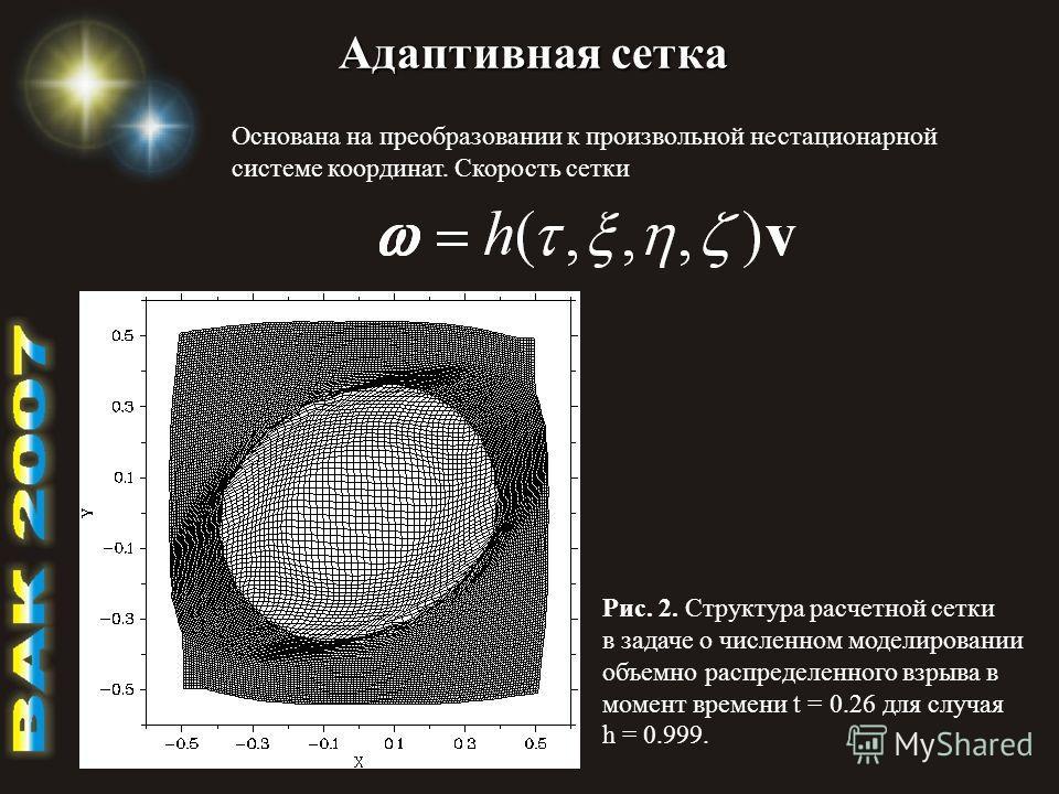 Адаптивная сетка Основана на преобразовании к произвольной нестационарной системе координат. Скорость сетки Рис. 2. Структура расчетной сетки в задаче о численном моделировании объемно распределенного взрыва в момент времени t = 0.26 для случая h = 0