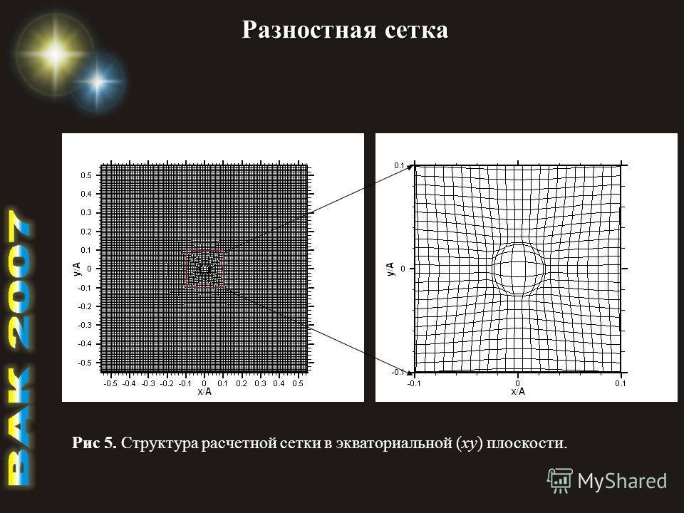 Разностная сетка Рис 5. Структура расчетной сетки в экваториальной (xy) плоскости.