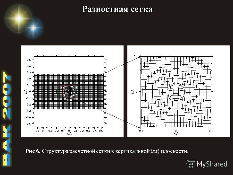 Разностная сетка Рис 6. Структура расчетной сетки в вертикальной (xz) плоскости.