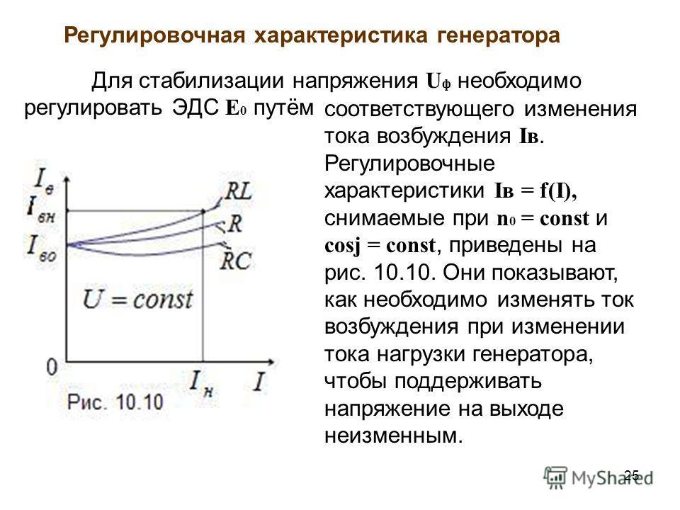 Регулировочная характеристика генератора Для стабилизации напряжения U ф необходимо регулировать ЭДС E 0 путём 25 соответствующего изменения тока возбуждения Iв. Регулировочные характеристики Iв = f(I), снимаемые при n 0 = const и cosj = const, приве