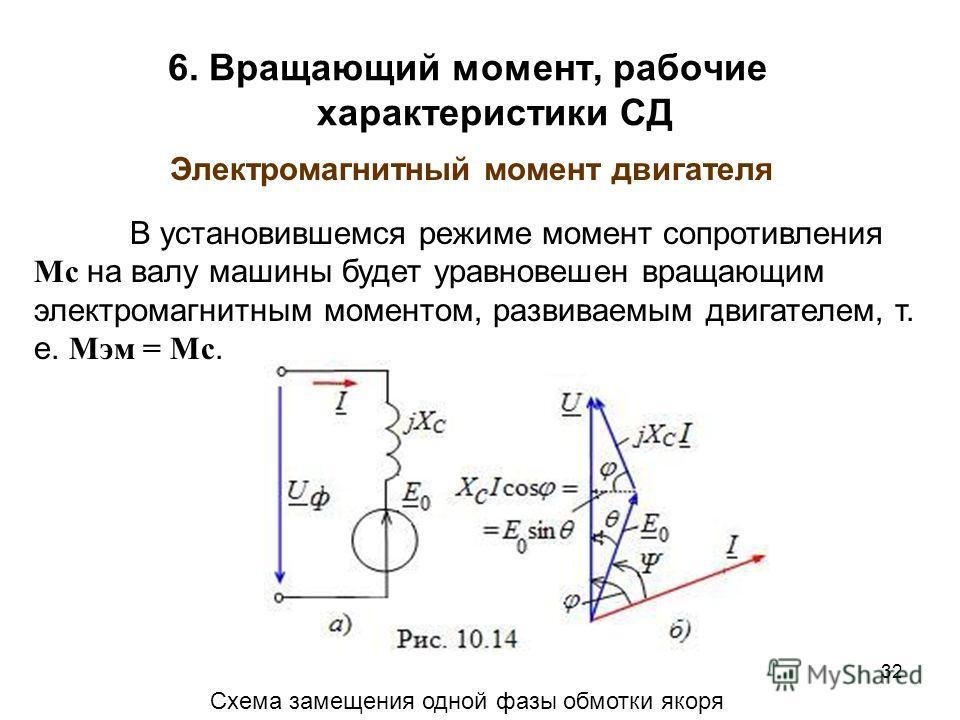6. Вращающий момент, рабочие характеристики СД 32 Электромагнитный момент двигателя В установившемся режиме момент сопротивления Мc на валу машины будет уравновешен вращающим электромагнитным моментом, развиваемым двигателем, т. е. Мэм = Мc. Схема за