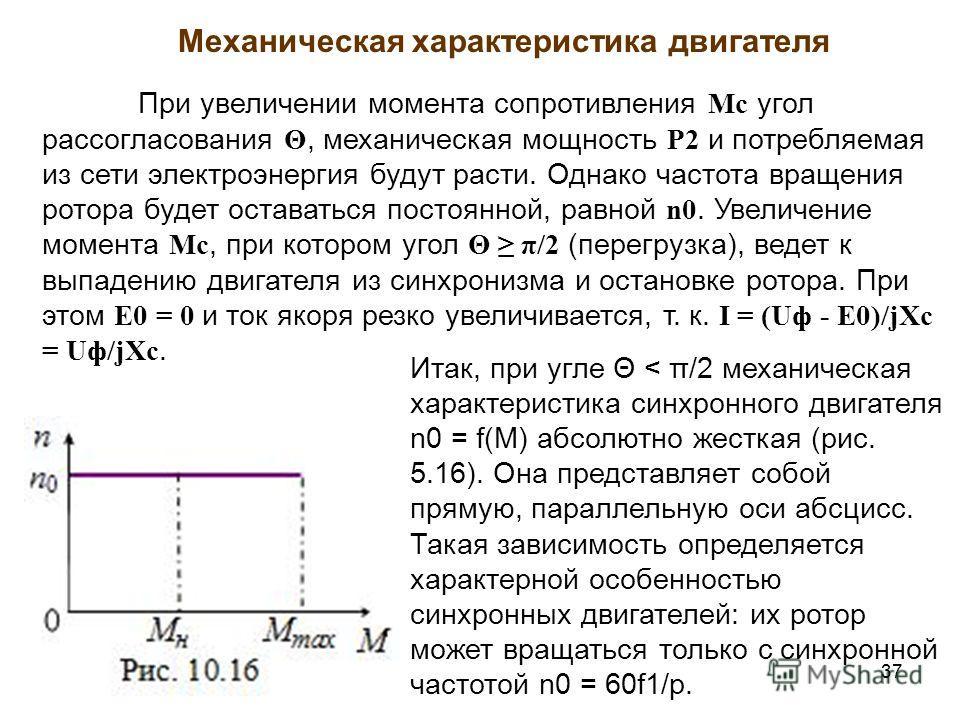 37 Механическая характеристика двигателя При увеличении момента сопротивления Мc угол рассогласования Θ, механическая мощность P2 и потребляемая из сети электроэнергия будут расти. Однако частота вращения ротора будет оставаться постоянной, равной n0