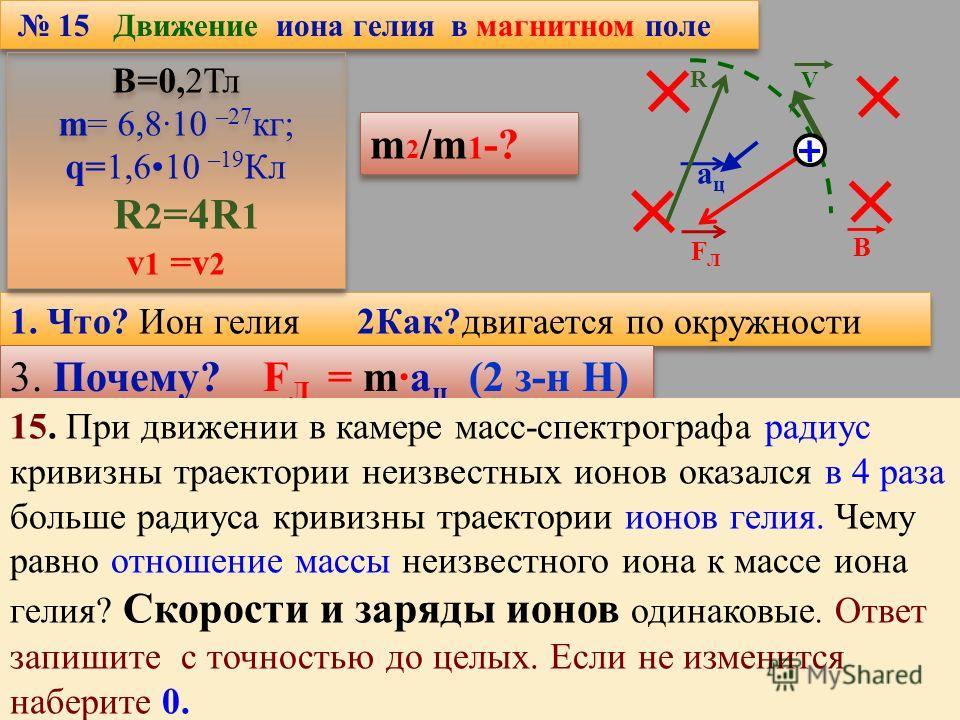 15. При движении в камере масс-спектрографа радиус кривизны траектории неизвестных ионов оказался в 4 раза больше радиуса кривизны траектории ионов гелия. Чему равно отношение массы неизвестного иона к массе иона гелия? Скорости и заряды ионов одинак