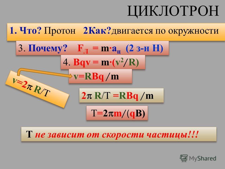 15 Движение иона гелия в магнитном поле цац R В V FЛFЛ 1. Что? Ион гелия 2Как?двигается по окружности 1. Что? Ион гелия 2Как?двигается по окружности 3. Почему? F Л = m·а ц (2 з-н Н) 4. Bqv = m·(v 2 / R) B=0,2Тл m= 6,8·10 –27 кг; q=1,610 –19 Кл R 2 =4