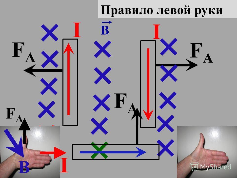 Электрическое поле (на эл заряд). Магнитное поле действует на двигающийся заряд и на проводник с током силовая характеристика напряженность E=F/q пр E F B=F max /(qv) B= M/(SI) по правилу буравчика сила F= Eq E F F=Bqvsin F=Bil sin F B по правилу лев