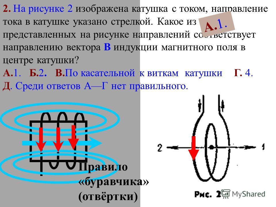 1. В двух параллельных проводниках протекают электрические токи, направления которых одинаковы. Какое из указанных на рисунке 1 направлений соответствует направлению вектора силы, действующей на один проводник со стороны магнитного поля, создаваемого