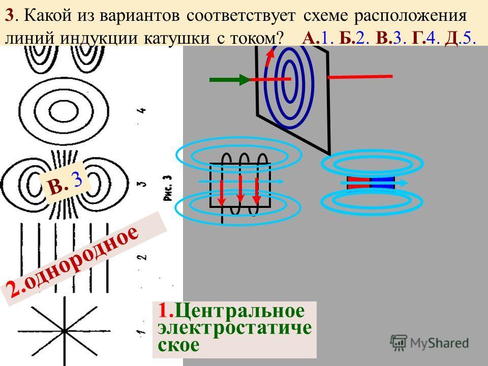 2. На рисунке 2 изображена катушка с током, направление тока в катушке указано стрелкой. Какое из представленных на рисунке направлений соответствует направлению вектора В индукции магнитного поля в центре катушки? А.1. Б.2. В.По касательной к виткам