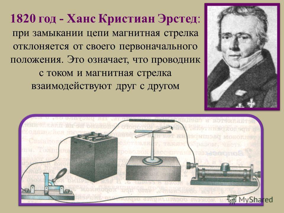 1820 год - Ханс Кристиан Эрстед: при замыкании цепи магнитная стрелка отклоняется от своего первоначального положения. Это означает, что проводник с током и магнитная стрелка взаимодействуют друг с другом