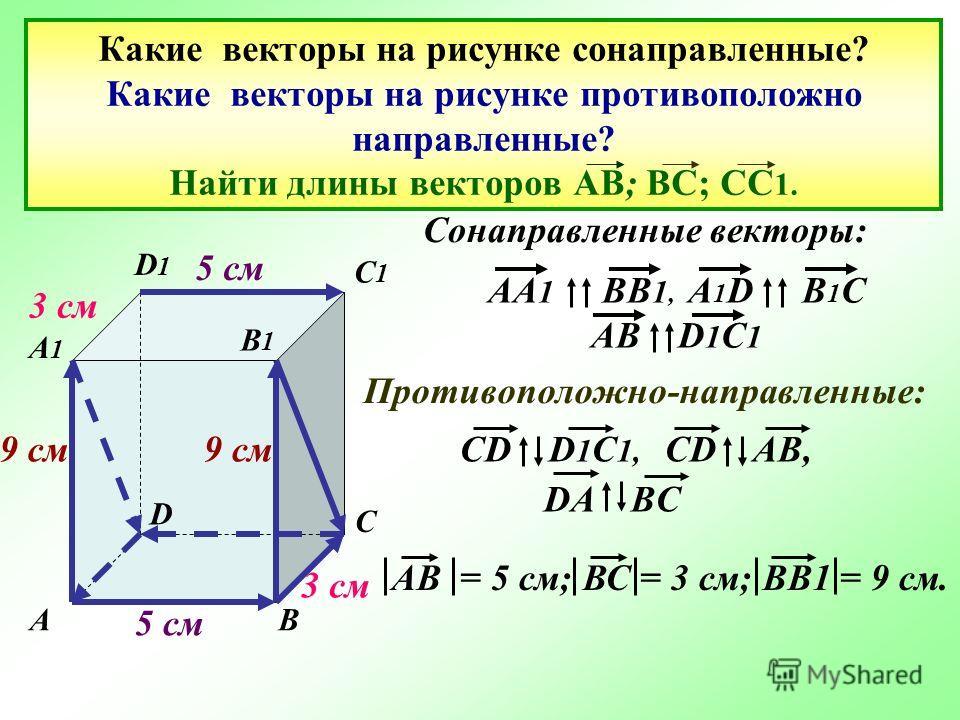 Какие векторы на рисунке сонаправленные? Какие векторы на рисунке противоположно направленные? Найти длины векторов АВ; ВС; СС 1. AB C D В1В1 D1D1 A1A1 C1C1 Сонаправленные векторы: AA 1 BB 1, A 1 D B 1 C AB D 1 C 1 Противоположно-направленные: CD D 1