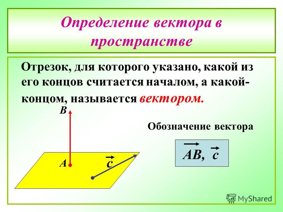 Определение вектора в пространстве Отрезок, для которого указано, какой из его концов считается началом, а какой- концом, называется вектором. В А с Обозначение вектора АВ, с