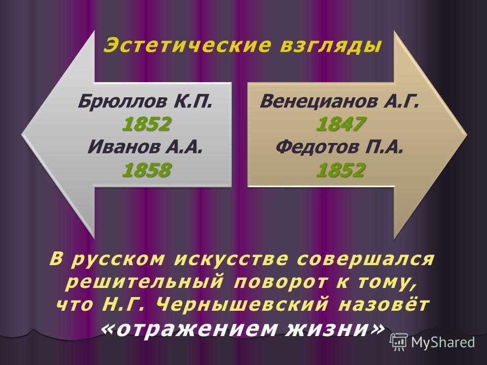 Брюллов К.П. 1852 1852 Иванов А.А.1858 Венецианов А.Г.1847 Федотов П.А.1852 Эстетические взгляды В русском искусстве совершался решительный поворот к тому, что Н.Г. Чернышевский назовёт «отражением жизни»