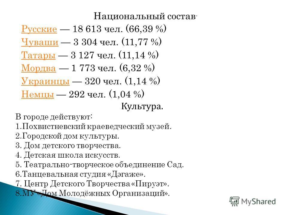 Национальный состав. Русские Русские 18 613 чел. (66,39 %) Чуваши Чуваши 3 304 чел. (11,77 %) Татары Татары 3 127 чел. (11,14 %) Мордва Мордва 1 773 чел. (6,32 %) Украинцы Украинцы 320 чел. (1,14 %) Немцы Немцы 292 чел. (1,04 %) Культура. В городе де