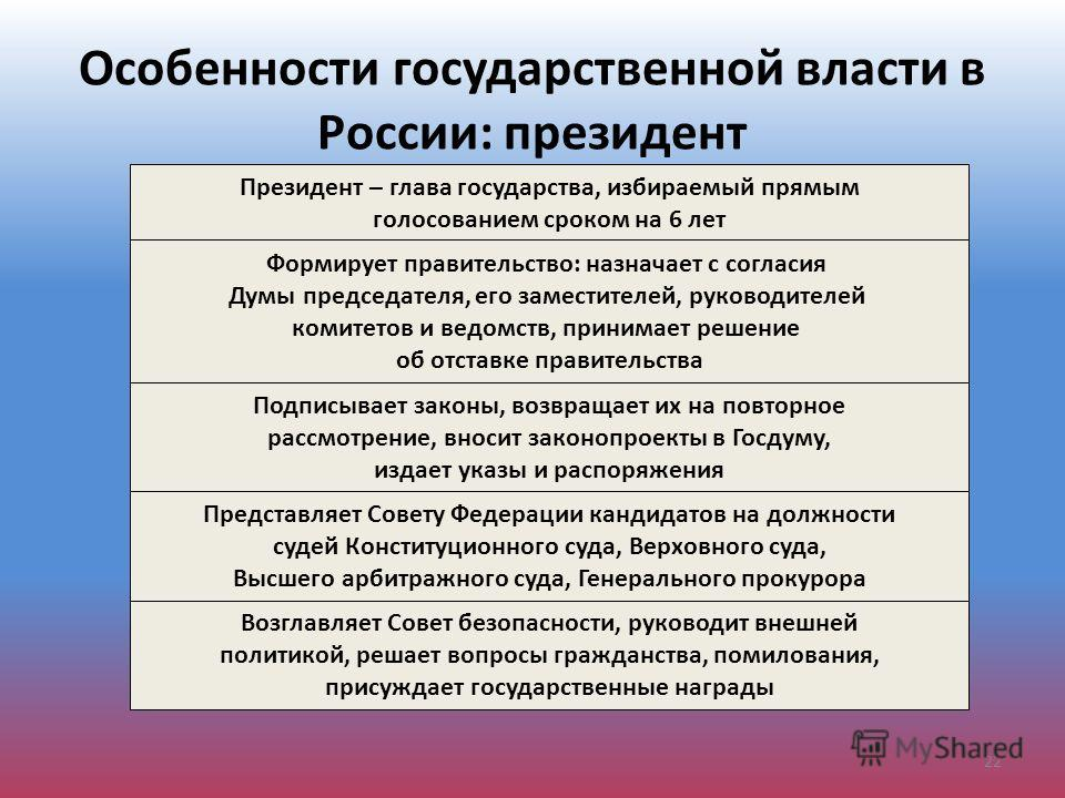 Особенности государственной власти в России: президент Президент – глава государства, избираемый прямым голосованием сроком на 6 лет Подписывает законы, возвращает их на повторное рассмотрение, вносит законопроекты в Госдуму, издает указы и распоряже