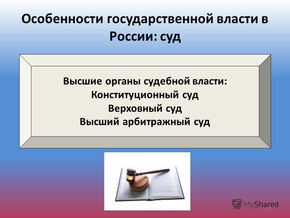 Особенности государственной власти в России: суд Высшие органы судебной власти: Конституционный суд Верховный суд Высший арбитражный суд 25