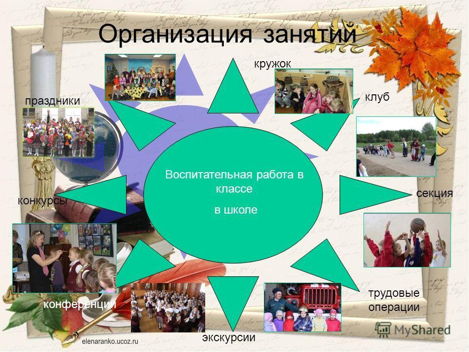 Организация занятий кружок клуб секция трудовые операции экскурсии конференции праздники конкурсы Воспитательная работа в классе в школе