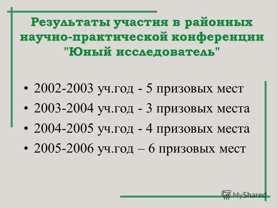 Результаты участия в районных научно-практической конференции Юный исследователь 2002-2003 уч.год - 5 призовых мест 2003-2004 уч.год - 3 призовых места 2004-2005 уч.год - 4 призовых места 2005-2006 уч.год – 6 призовых мест
