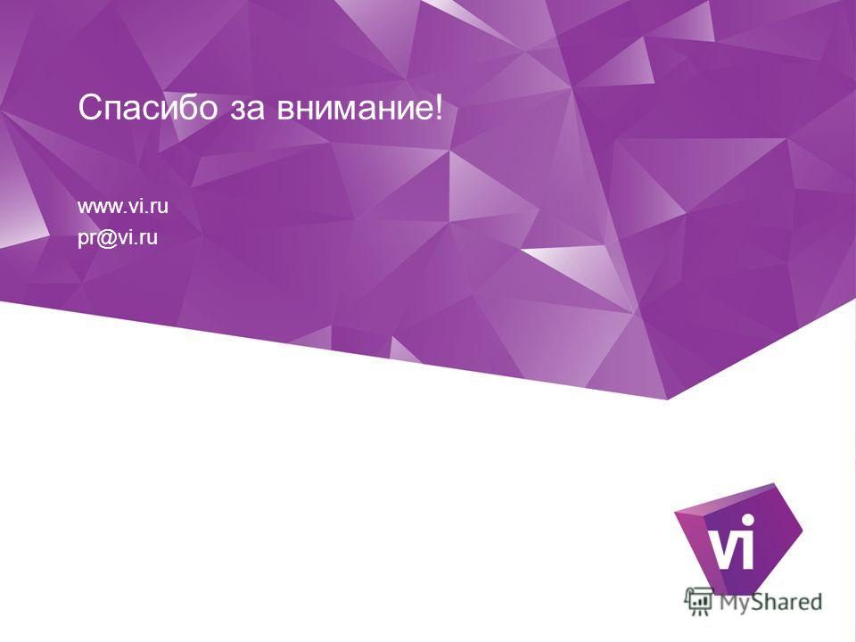 Спасибо за внимание! www.vi.ru pr@vi.ru