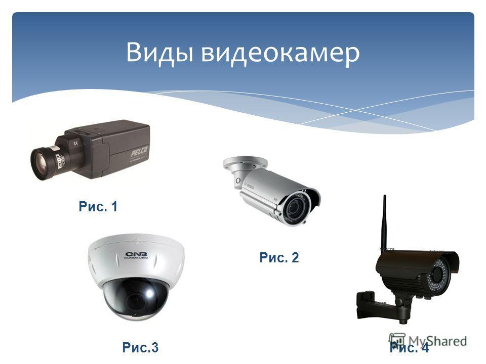 Виды видеокамер Рис. 1 Рис. 2 Рис.3Рис. 4
