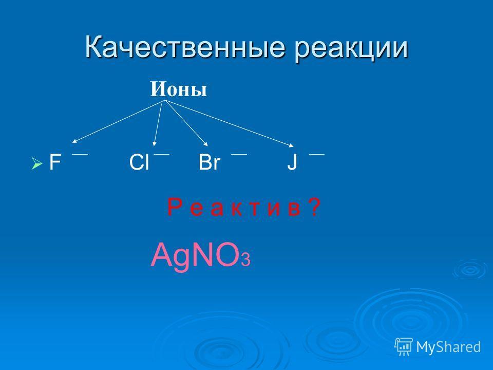 F Cl Br J Качественные реакции Ионы Р е а к т и в ? AgNO 3