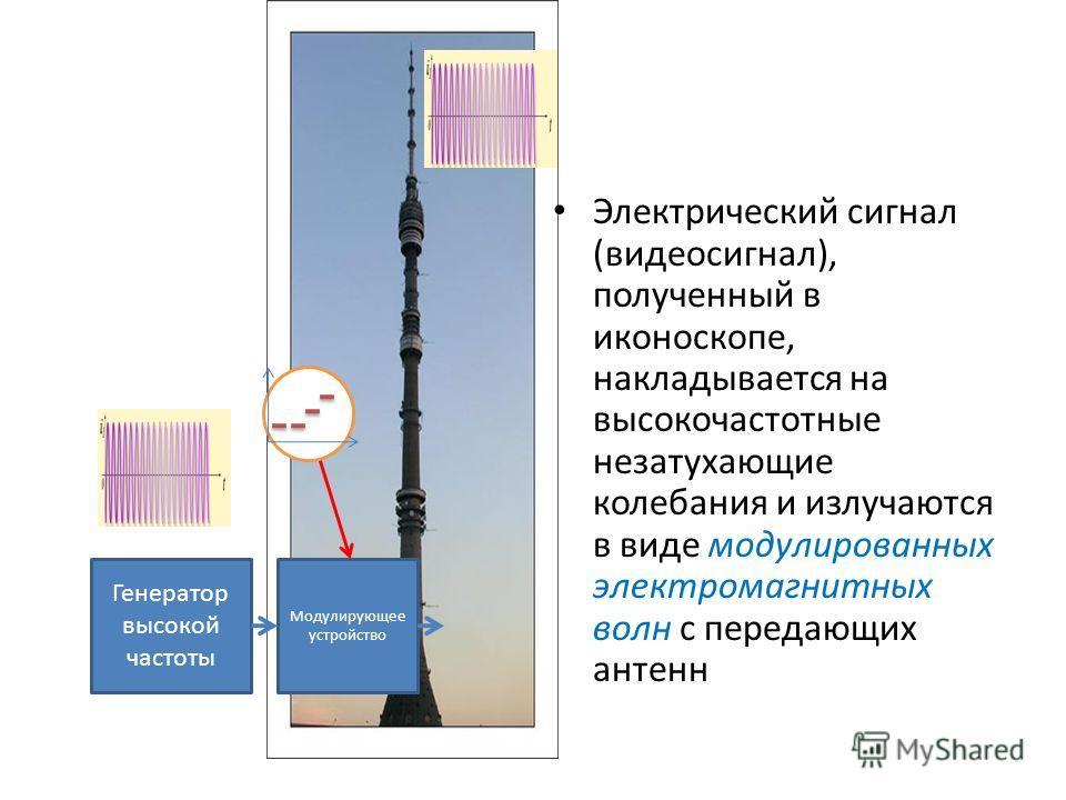 Электрический сигнал (видеосигнал), полученный в иконоскопе, накладывается на высокочастотные незатухающие колебания и излучаются в виде модулированных электромагнитных волн с передающих антенн Генератор высокой частоты Модулирующее устройство