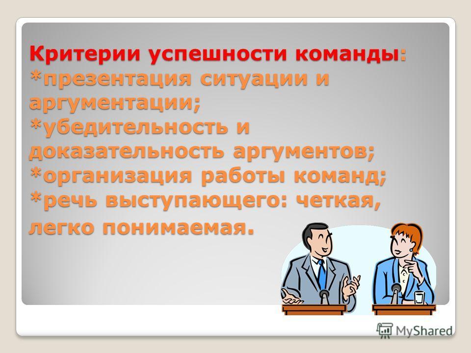 Критерии успешности команды: *презентация ситуации и аргументации; *убедительность и доказательность аргументов; *организация работы команд; *речь выступающего: четкая, легко понимаемая.