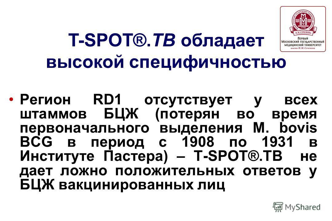 Регион RD1 отсутствует у всех штаммов БЦЖ (потерян во время первоначального выделения M. bovis BCG в период с 1908 по 1931 в Институте Пастера) – T-SPOT®.TB не дает ложно положительных ответов у БЦЖ вакцинированных лиц T-SPOT®.ТВ обладает высокой спе