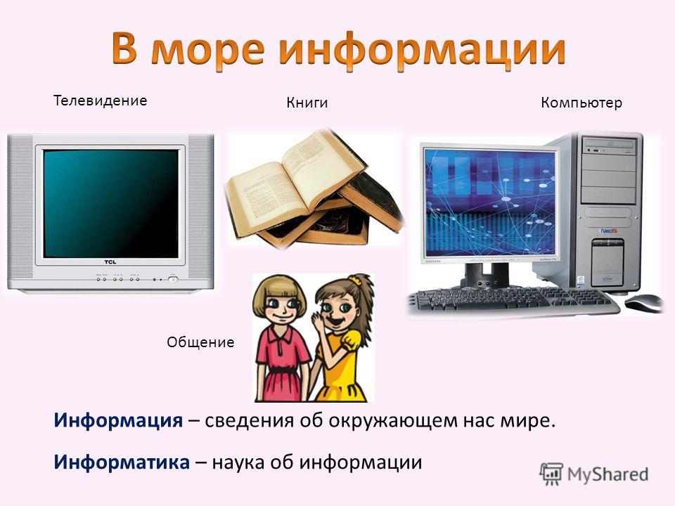 Телевидение Книги Компьютер Общение Информатика – наука об информации Информация – сведения об окружающем нас мире.