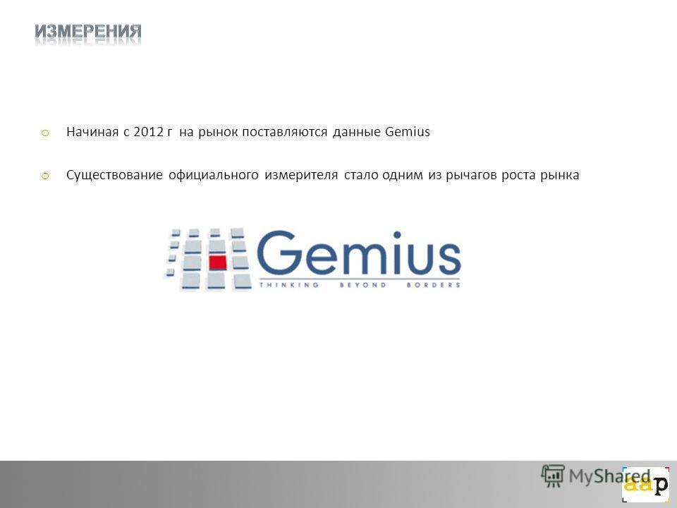 o Начиная с 2012 г на рынок поставляются данные Gemius o Существование официального измерителя стало одним из рычагов роста рынка