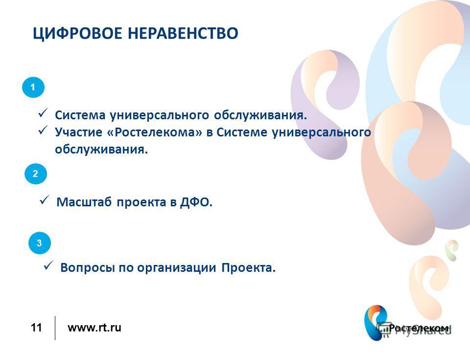 www.rt.ru Вопросы по организации Проекта. 3 Система универсального обслуживания. Участие «Ростелекома» в Системе универсального обслуживания. 1 ЦИФРОВОЕ НЕРАВЕНСТВО 11 Масштаб проекта в ДФО. 2