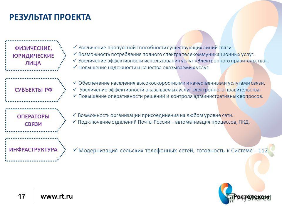 www.rt.ru 17 ФИЗИЧЕСКИЕ, ЮРИДИЧЕСКИЕ ЛИЦА Увеличение пропускной способности существующих линий связи. Возможность потребления полного спектра телекоммуникационных услуг. Увеличение эффективности использования услуг «Электронного правительства». Повыш