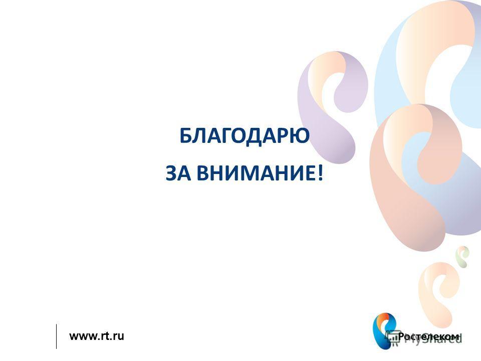 www.rt.ru БЛАГОДАРЮ ЗА ВНИМАНИЕ!