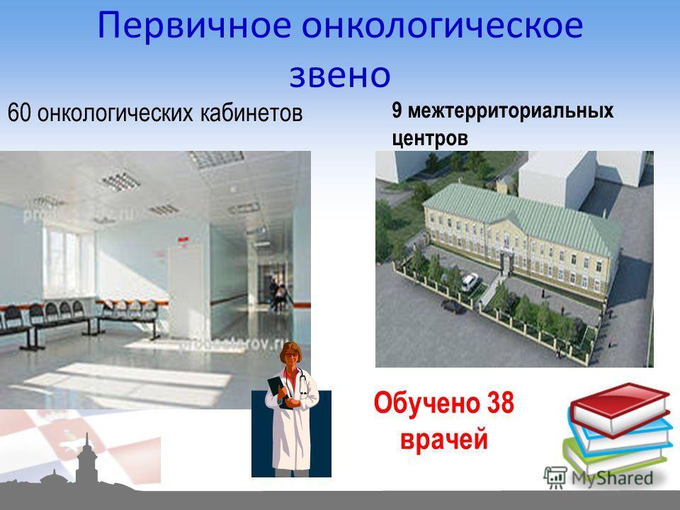 Первичное онкологическое звено 60 онкологических кабинетов 9 межтерриториальных центров Обучено 38 врачей