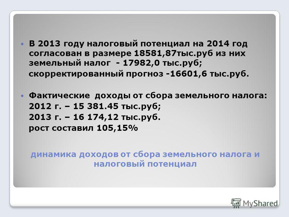 динамика доходов от сбора земельного налога и налоговый потенциал В 2013 году налоговый потенциал на 2014 год согласован в размере 18581,87 тыс.руб из них земельный налог - 17982,0 тыс.руб; скорректированный прогноз -16601,6 тыс.руб. Фактические дохо