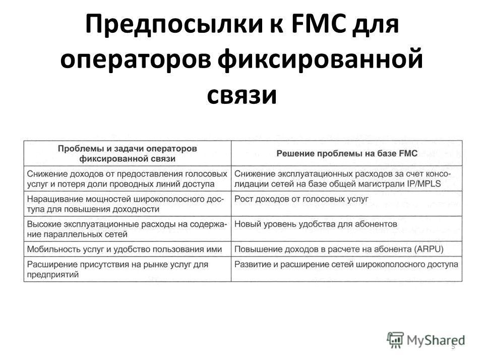 Предпосылки к FMC для операторов фиксированной связи 5