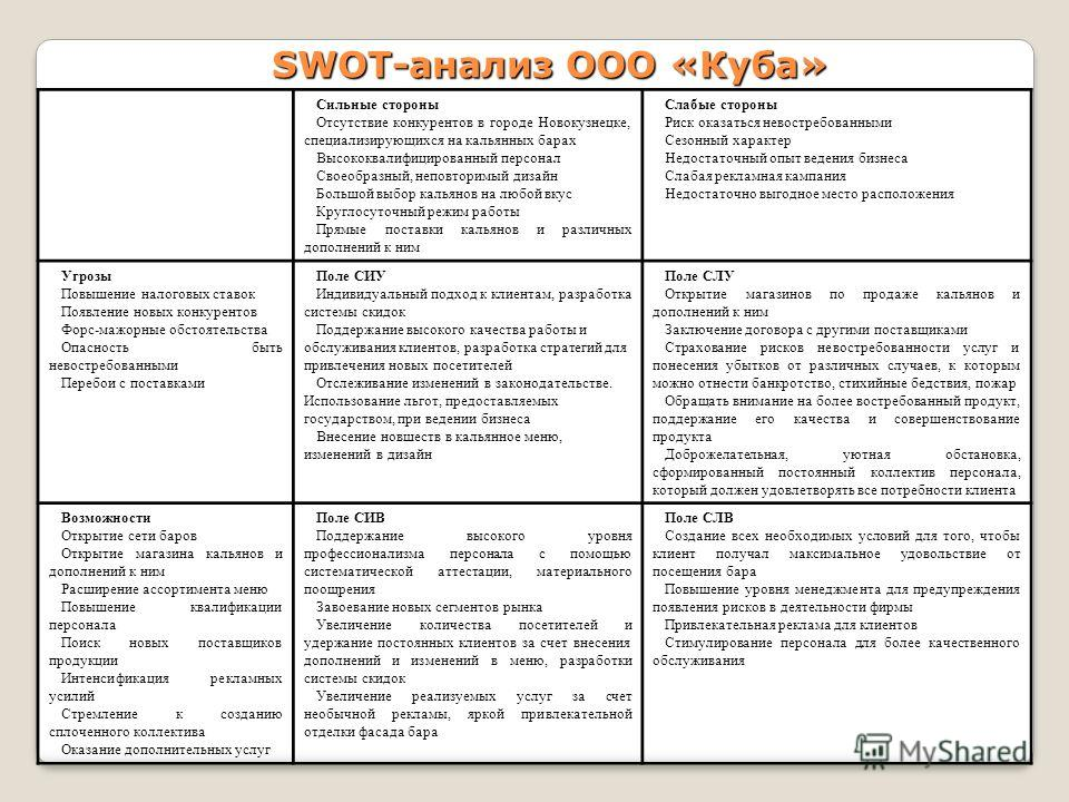 hyundai swot Looking for most recent nissan motor group swot analysis click here and find out about nissan's strengths, weaknesses hyundai swot toyota swot.