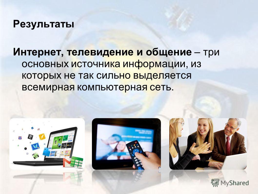 Интернет, телевидение и общение – три основных источника информации, из которых не так сильно выделяется всемирная компьютерная сеть. Результаты