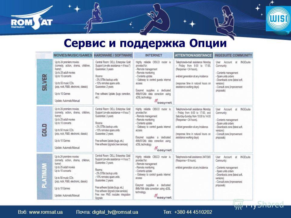 Вэб: www.romsat.ua Почта: digital_tv@romsat.ua Тел: +380 44 4510202 Сервис и поддержка Опции
