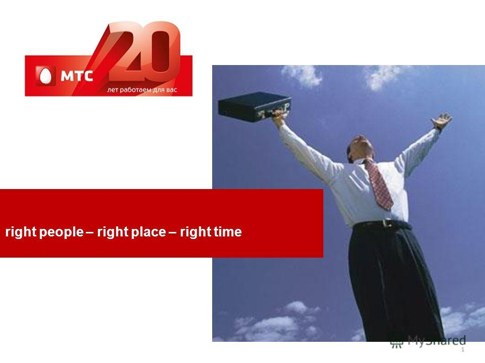 Итоговое утверждение состава 1 right people – right place – right time
