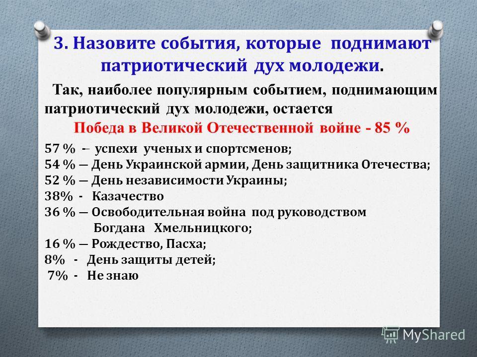 Так, наиболее популярным событием, поднимающим патриотический дух молодежи, остается Победа в Великой Отечественной войне - 85 % 3. Назовите события, которые поднимают патриотический дух молодежи. 57 % - успехи ученых и спортсменов; 54 % День Украи
